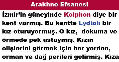 Arakhne Efsanesi